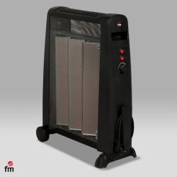 MICA FM RM-15 (1500W / PANEL DE MICA)